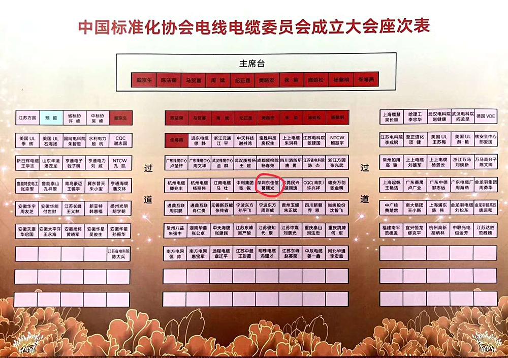 热烈祝贺深圳东佳信电线电缆为中国标准化协会电线电缆委员