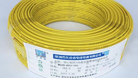 电力电线电缆实行标准是什么意思?